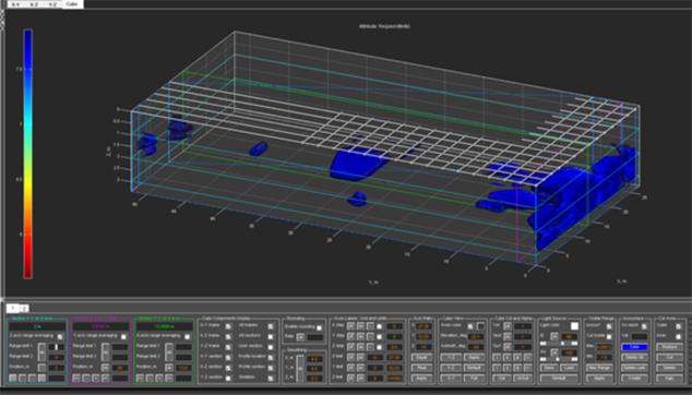 BSEF Analysis Of Area Surrounding Swimming Pool